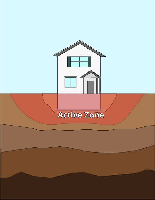 Foundation Soils Amp Your Home In California How